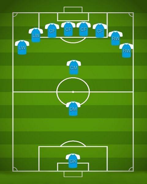 Táctica en el fútbol: Historia